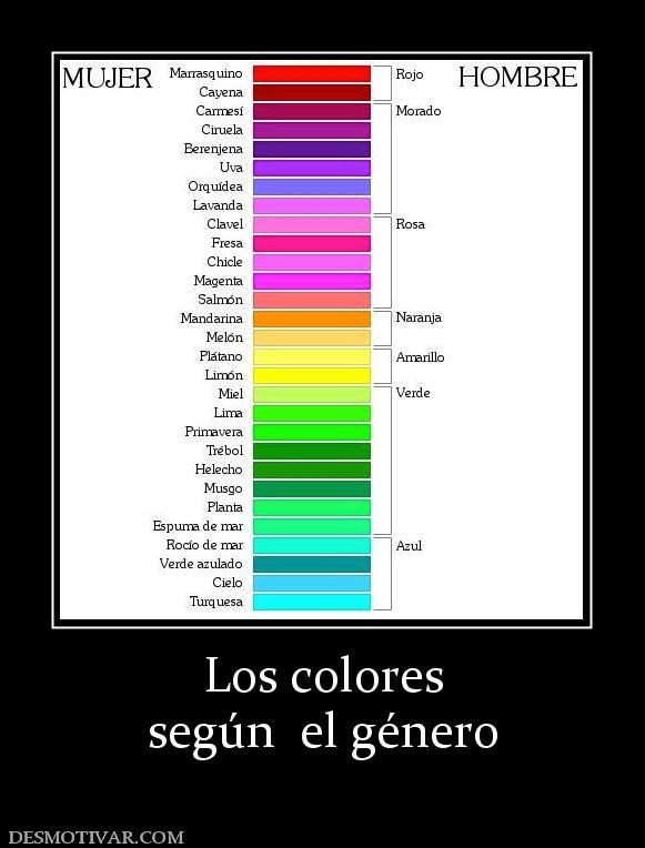 Los colores según el género