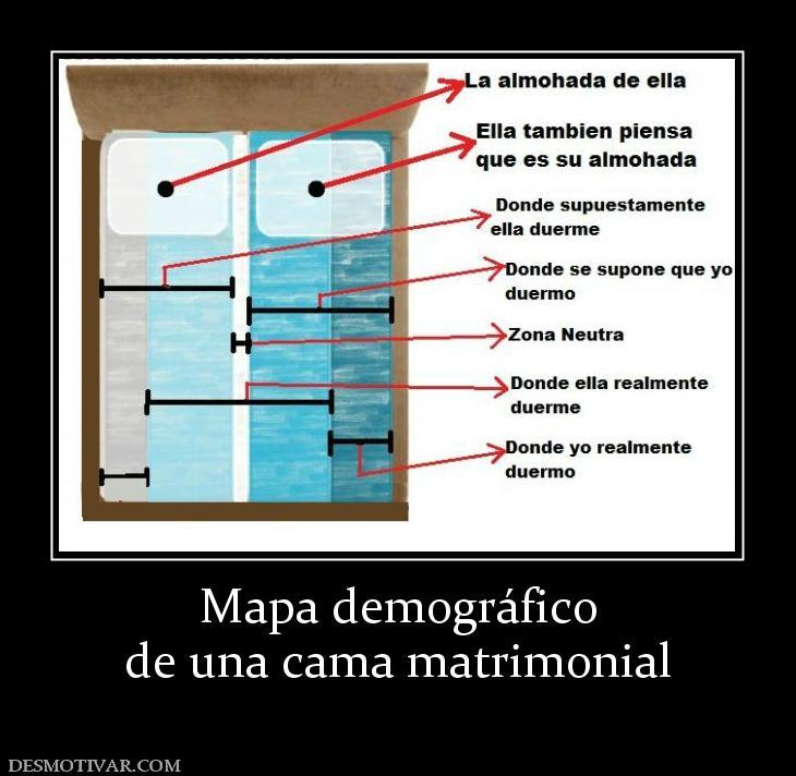 Desmotivaciones mapa demogr fico de una cama matrimonial for Una cama matrimonial
